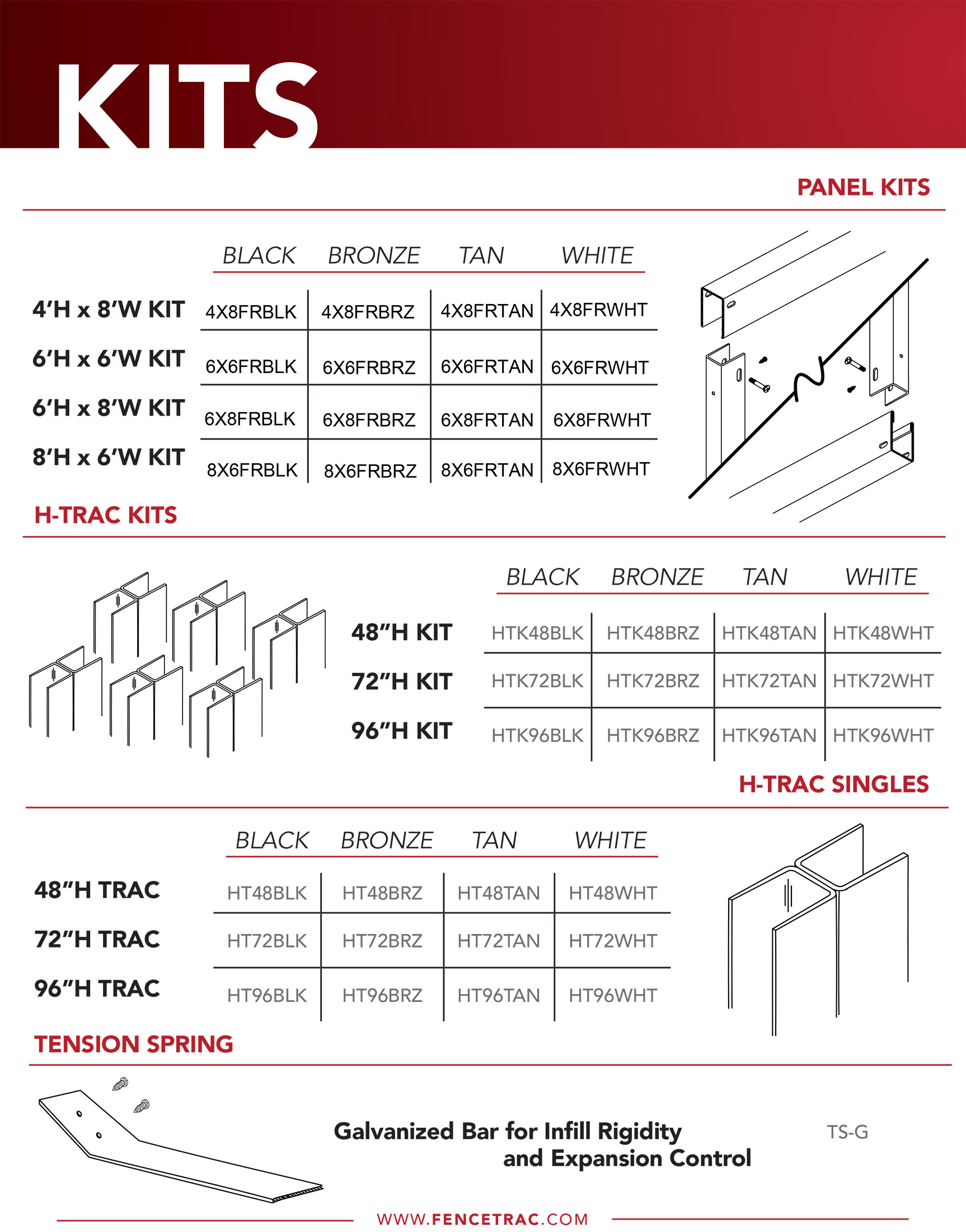 FenceTrac Kit Specs
