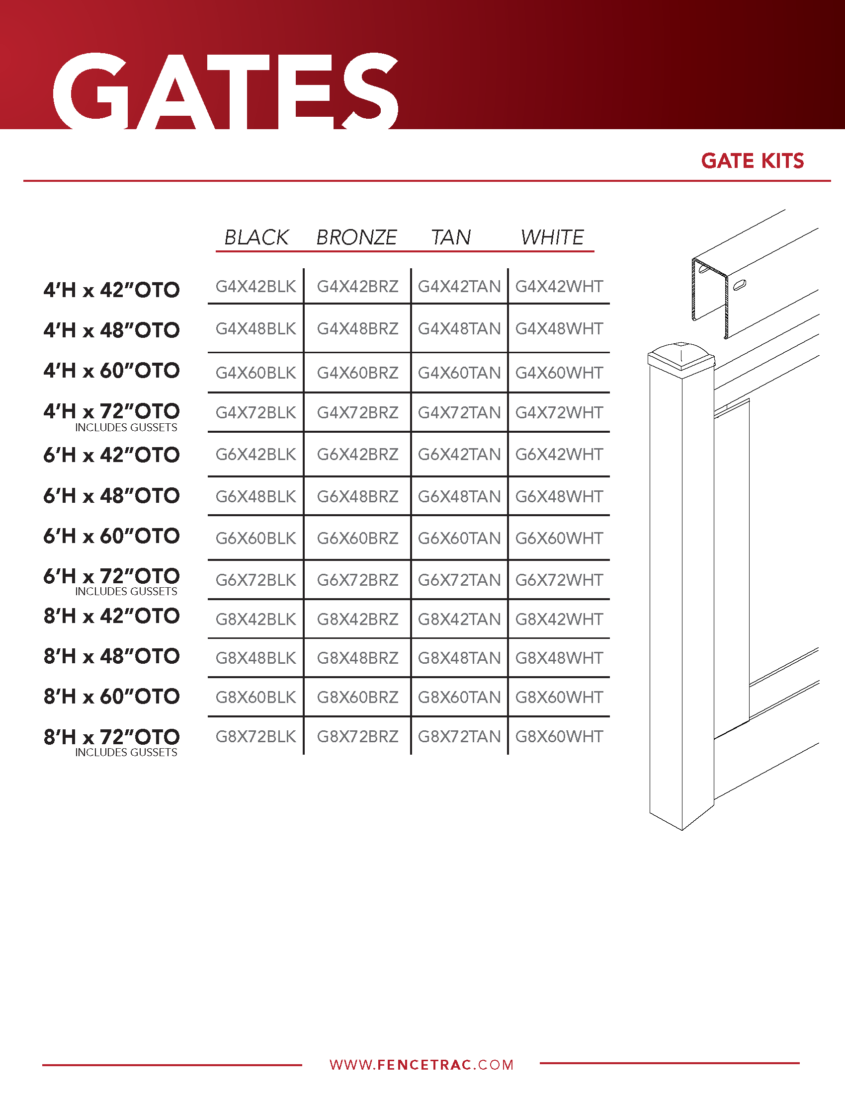 FenceTrac Fence Gate Specs